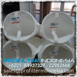 SS Ring Bag Filter Indonesia  large